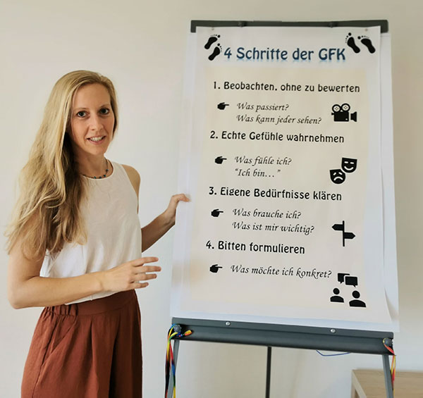 GFK-Zentrum-Berlin-GFK-Vertiefungsseminar